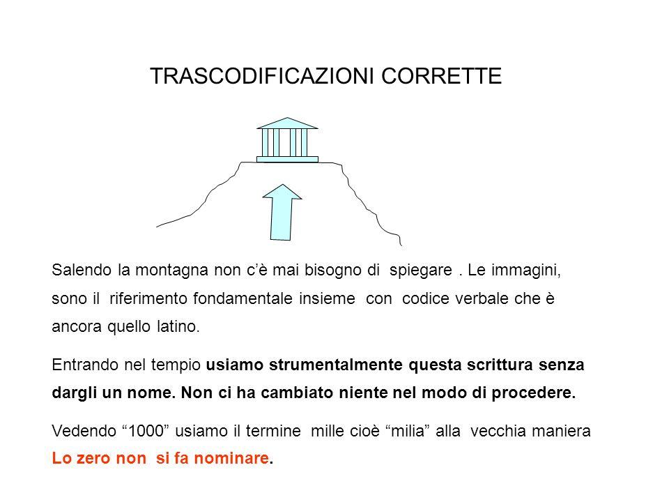 TRASCODIFICAZIONI CORRETTE