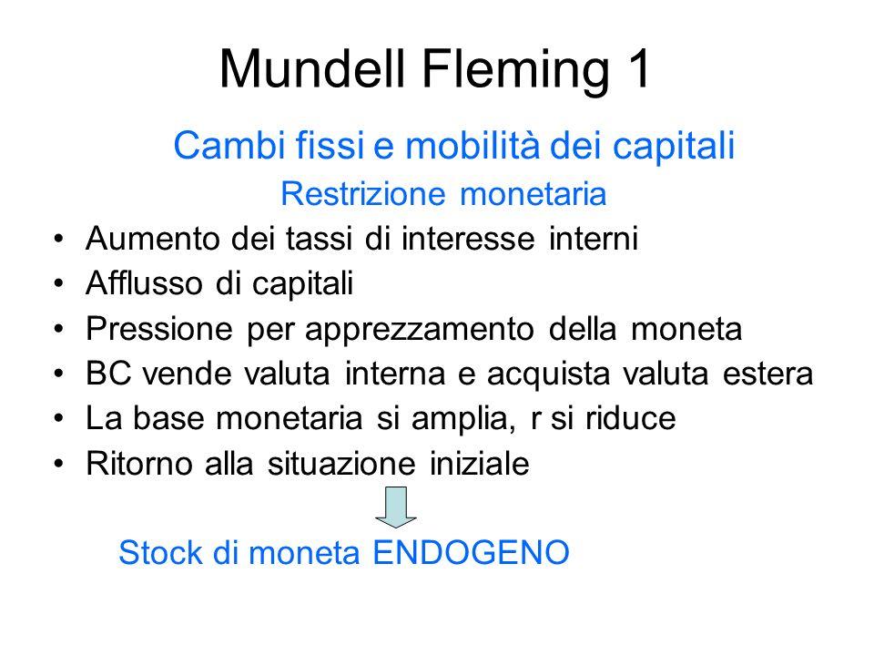 Mundell Fleming 1 Cambi fissi e mobilità dei capitali