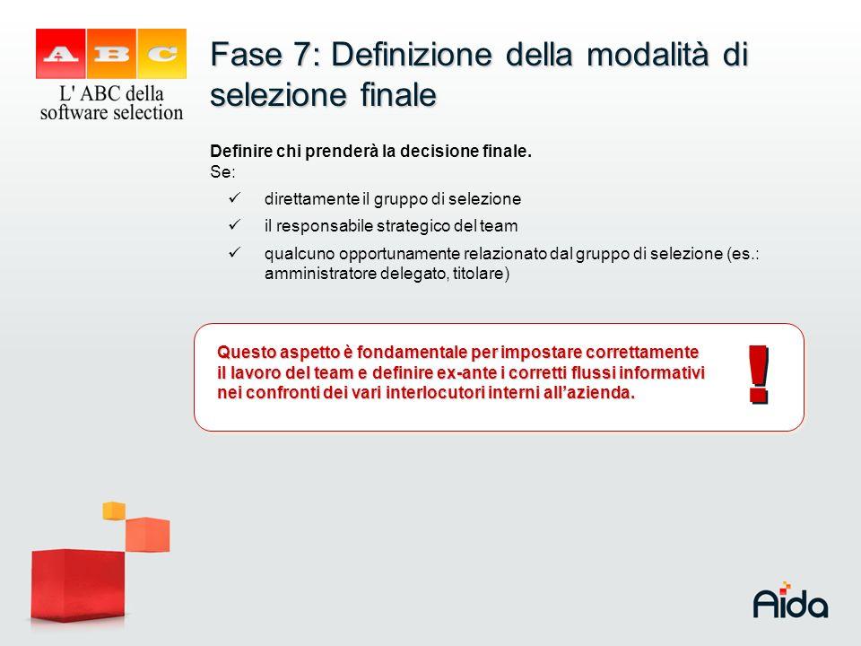 Fase 7: Definizione della modalità di selezione finale
