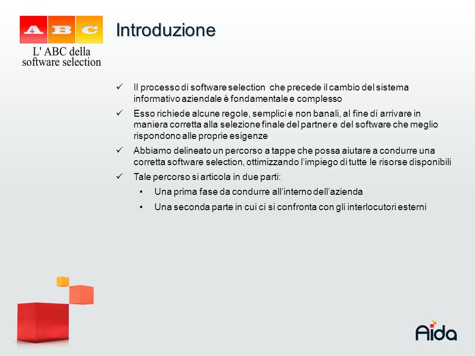 Introduzione Il processo di software selection che precede il cambio del sistema informativo aziendale è fondamentale e complesso.