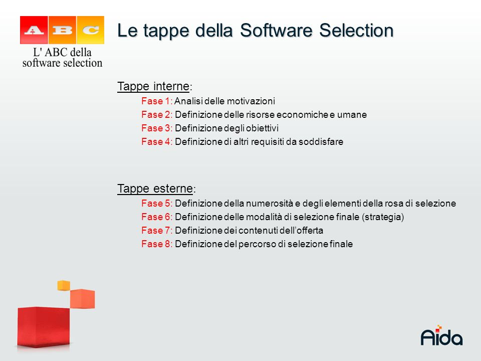 Le tappe della Software Selection