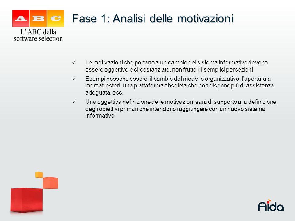 Fase 1: Analisi delle motivazioni