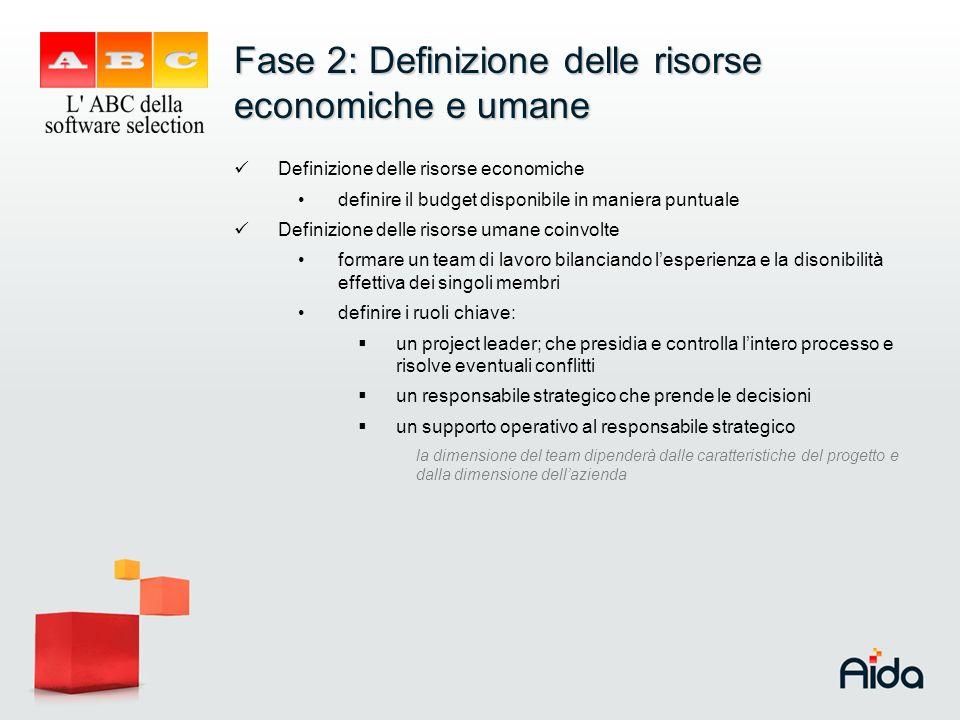 Fase 2: Definizione delle risorse economiche e umane
