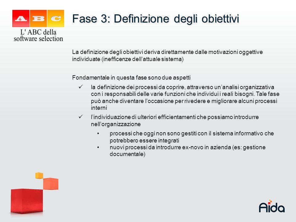 Fase 3: Definizione degli obiettivi