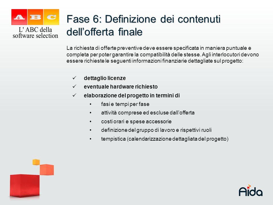 Fase 6: Definizione dei contenuti dell'offerta finale