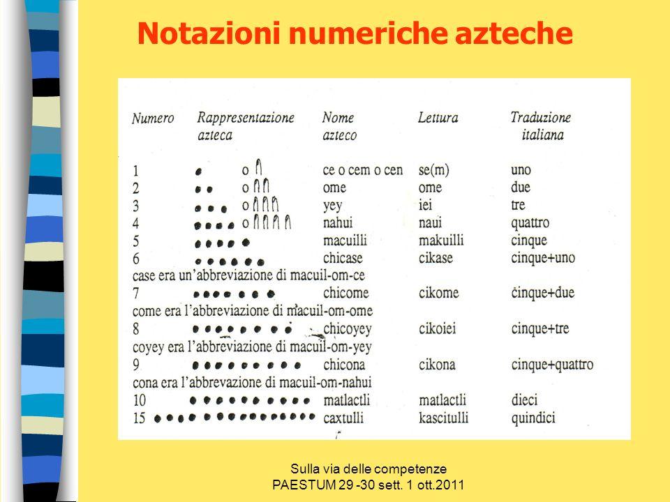 Notazioni numeriche azteche