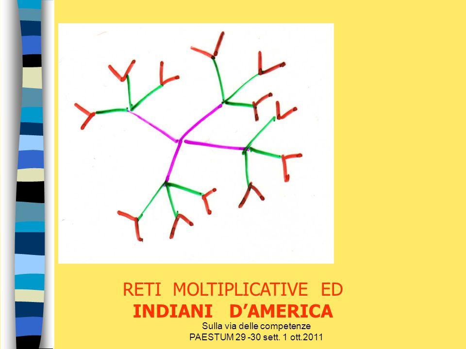 RETI MOLTIPLICATIVE ED INDIANI D'AMERICA