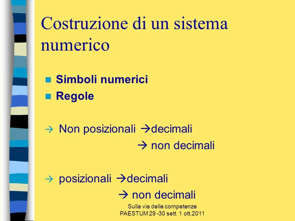 Costruzione di un sistema numerico
