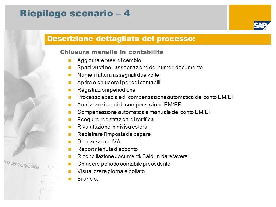 Riepilogo scenario – 4 Descrizione dettagliata del processo: