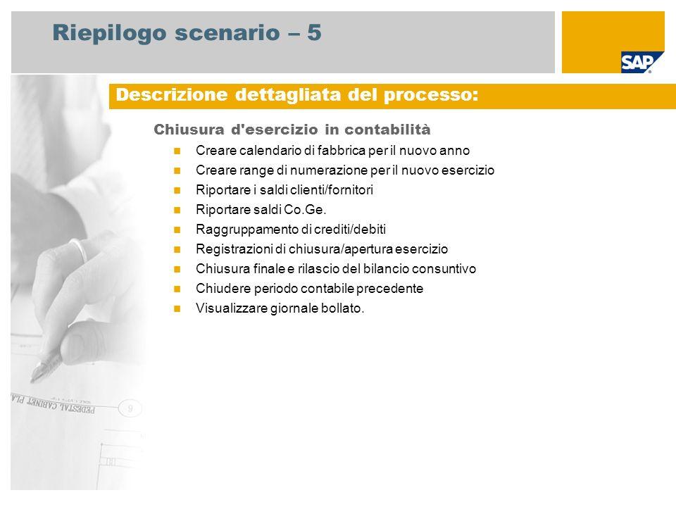 Riepilogo scenario – 5 Descrizione dettagliata del processo: