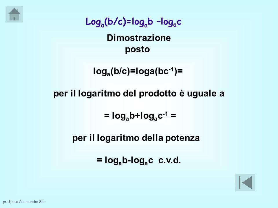 Loga(b/c)=logab –logac