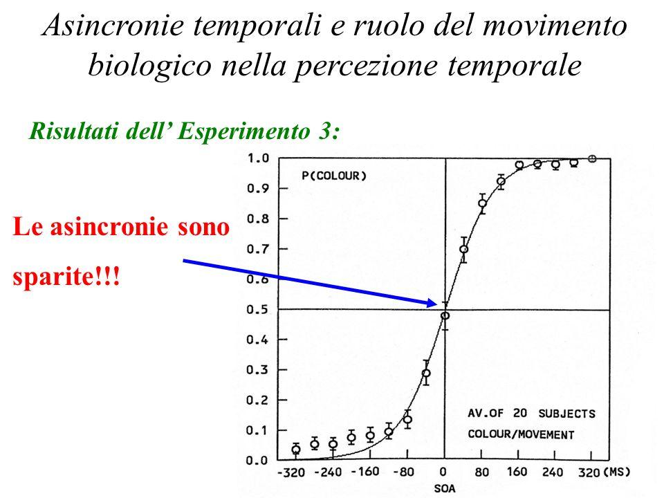 Asincronie temporali e ruolo del movimento biologico nella percezione temporale