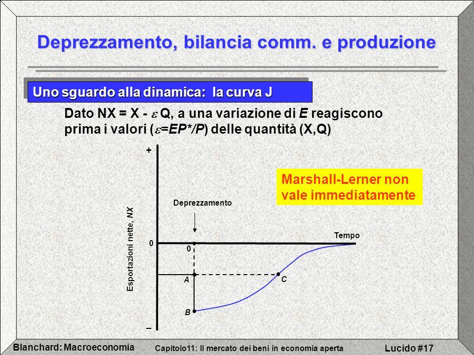 Deprezzamento, bilancia comm. e produzione