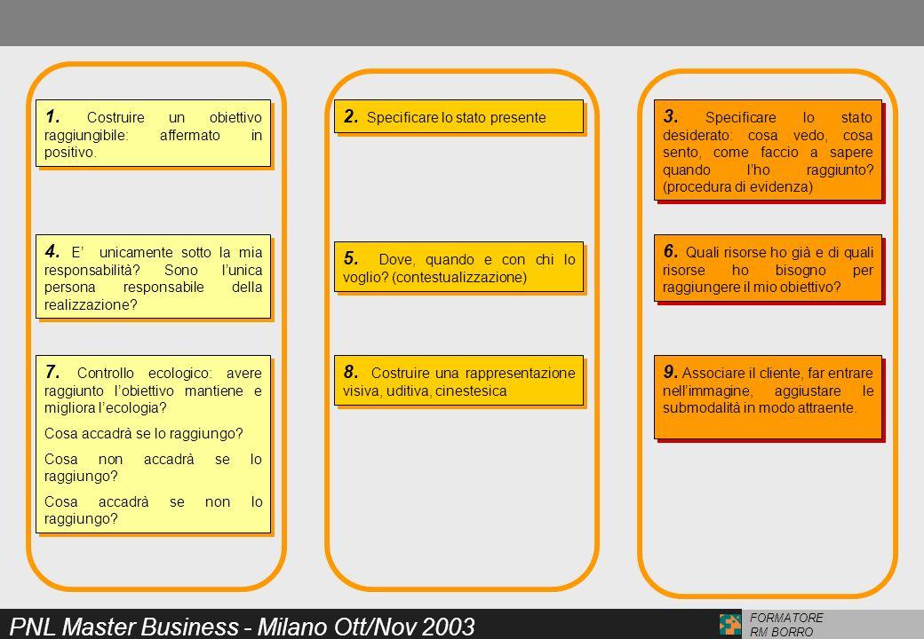 10. Dissociare il cliente - andare sopra la Time Line nel futuro, al momento in cui l'obiettivo deve essere raggiunto - posizionarlo - tornare al presente