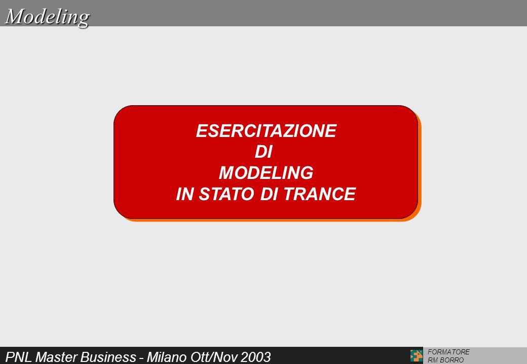 Modeling ESERCITAZIONE DI MODELING IN STATO DI TRANCE - E, ora