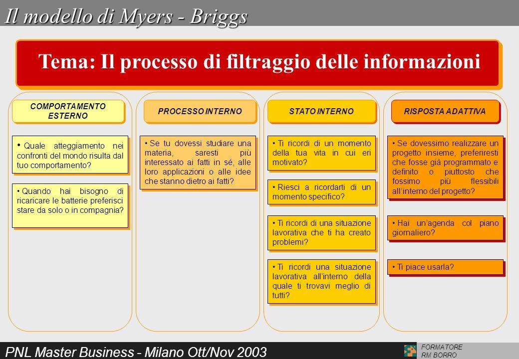 Il Metamodello - I Metaprogrammi di Myers - Briggs