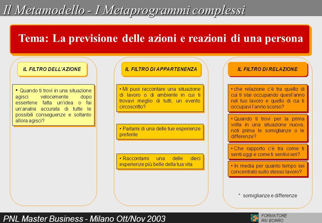 Il Metamodello - I Metaprogrammi complessi