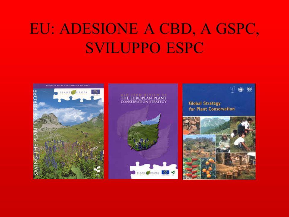 EU: ADESIONE A CBD, A GSPC, SVILUPPO ESPC