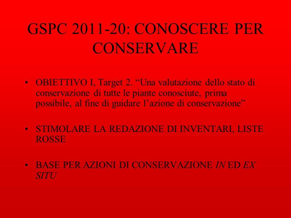 GSPC 2011-20: CONOSCERE PER CONSERVARE