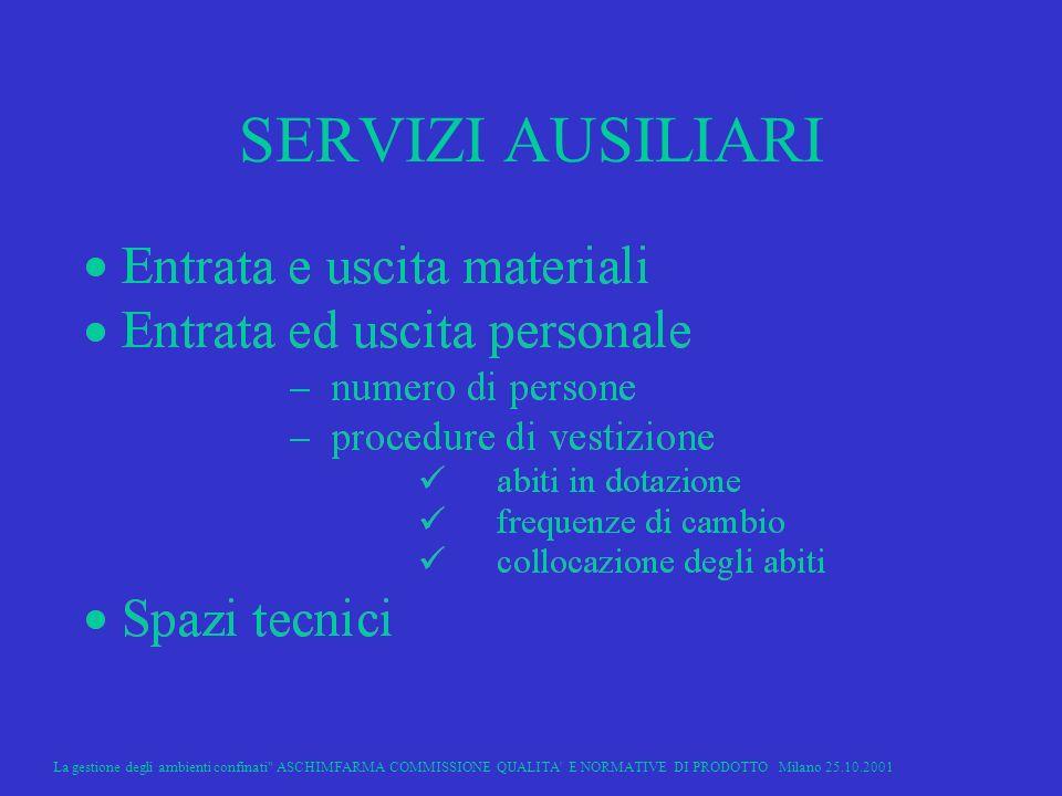 SERVIZI AUSILIARI La gestione degli ambienti confinati ASCHIMFARMA COMMISSIONE QUALITA E NORMATIVE DI PRODOTTO Milano 25.10.2001.