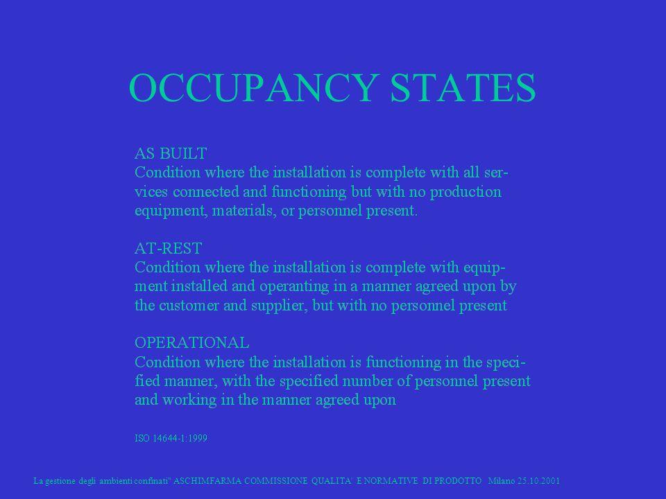 OCCUPANCY STATES La gestione degli ambienti confinati ASCHIMFARMA COMMISSIONE QUALITA E NORMATIVE DI PRODOTTO Milano 25.10.2001.