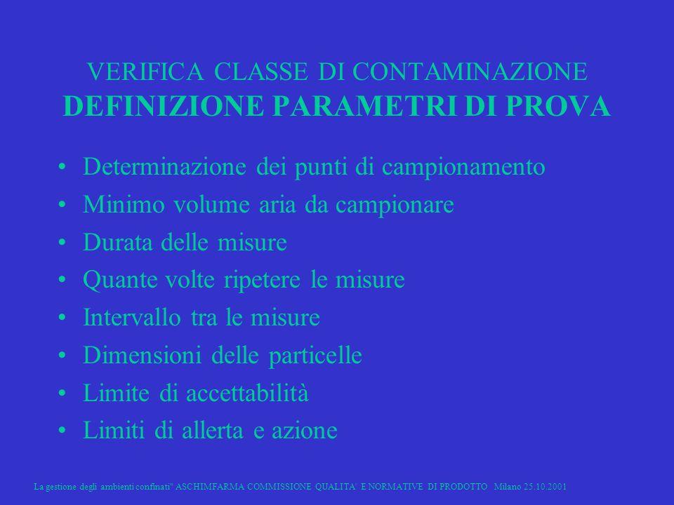 VERIFICA CLASSE DI CONTAMINAZIONE DEFINIZIONE PARAMETRI DI PROVA