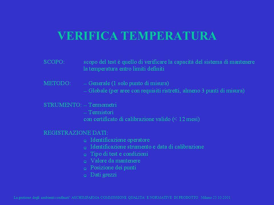 VERIFICA TEMPERATURA La gestione degli ambienti confinati ASCHIMFARMA COMMISSIONE QUALITA E NORMATIVE DI PRODOTTO Milano 25.10.2001.