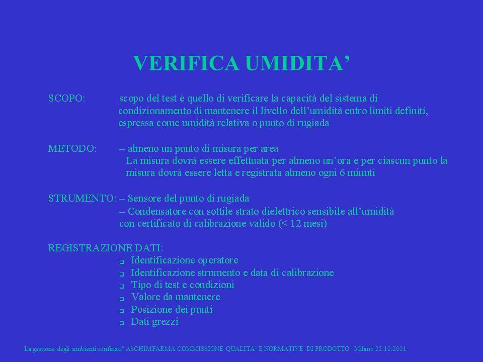 VERIFICA UMIDITA' La gestione degli ambienti confinati ASCHIMFARMA COMMISSIONE QUALITA E NORMATIVE DI PRODOTTO Milano 25.10.2001.