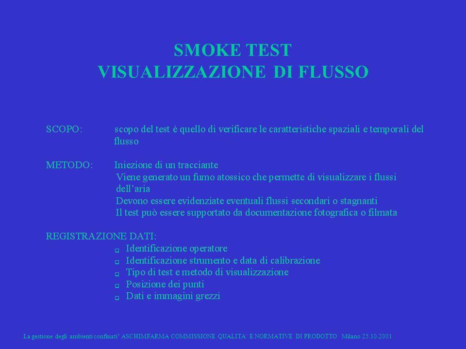 SMOKE TEST VISUALIZZAZIONE DI FLUSSO