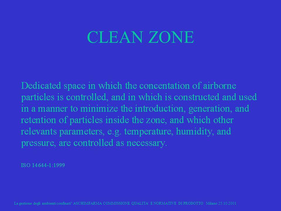 CLEAN ZONE La gestione degli ambienti confinati ASCHIMFARMA COMMISSIONE QUALITA E NORMATIVE DI PRODOTTO Milano 25.10.2001.