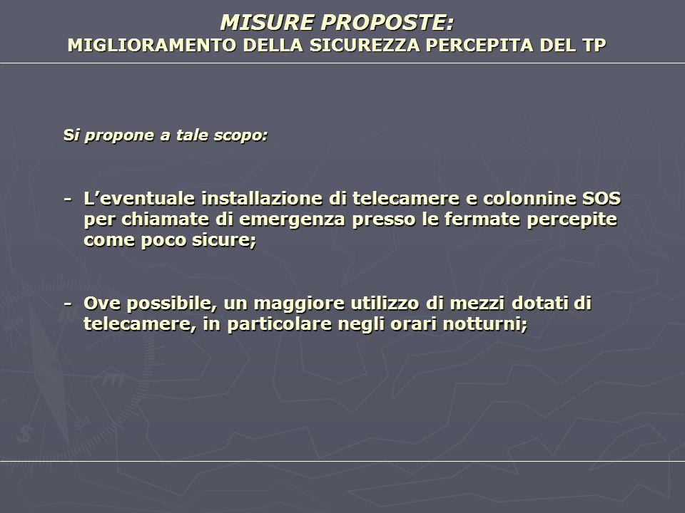 MISURE PROPOSTE: MIGLIORAMENTO DELLA SICUREZZA PERCEPITA DEL TP