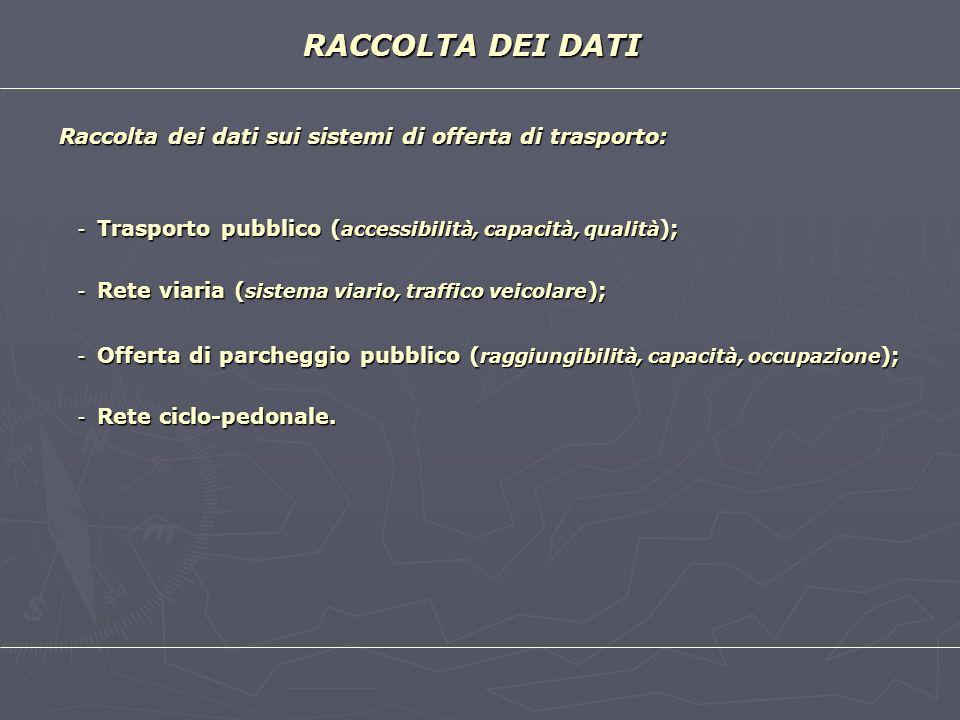 RACCOLTA DEI DATI Raccolta dei dati sui sistemi di offerta di trasporto: Trasporto pubblico (accessibilità, capacità, qualità);
