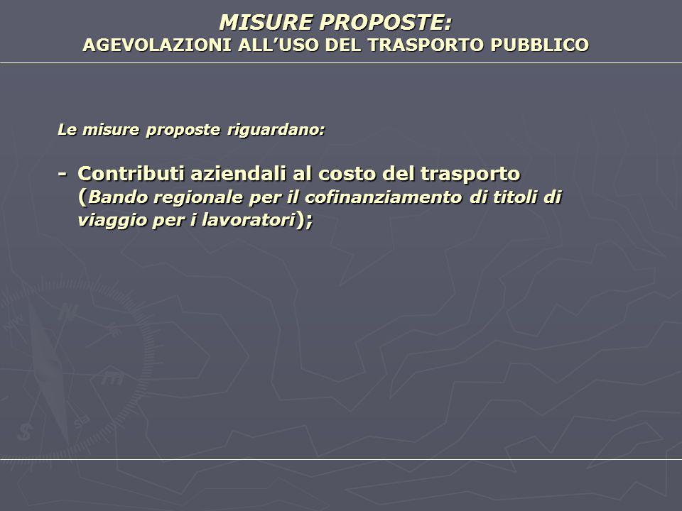 MISURE PROPOSTE: AGEVOLAZIONI ALL'USO DEL TRASPORTO PUBBLICO