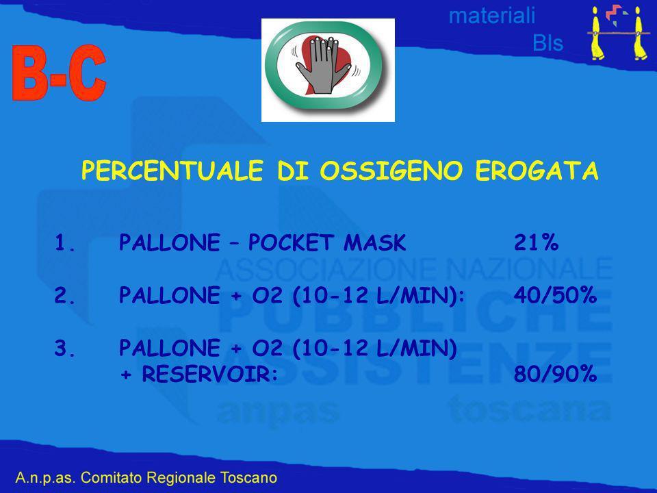 B-C PERCENTUALE DI OSSIGENO EROGATA 1. PALLONE – POCKET MASK 21%