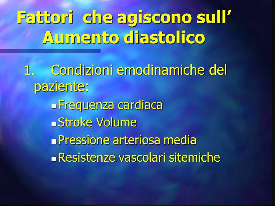 Fattori che agiscono sull' Aumento diastolico