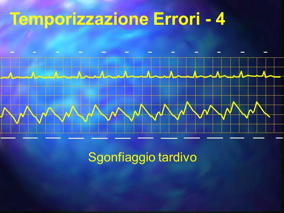 Temporizzazione Errori - 4