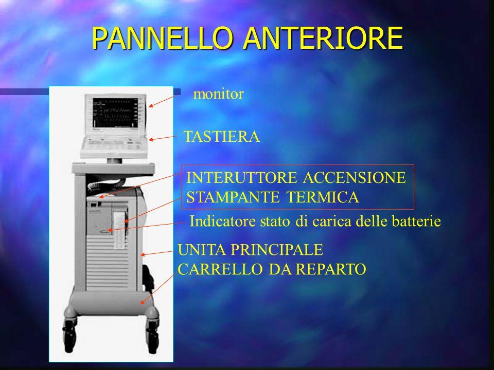 PANNELLO ANTERIORE monitor TASTIERA INTERUTTORE ACCENSIONE