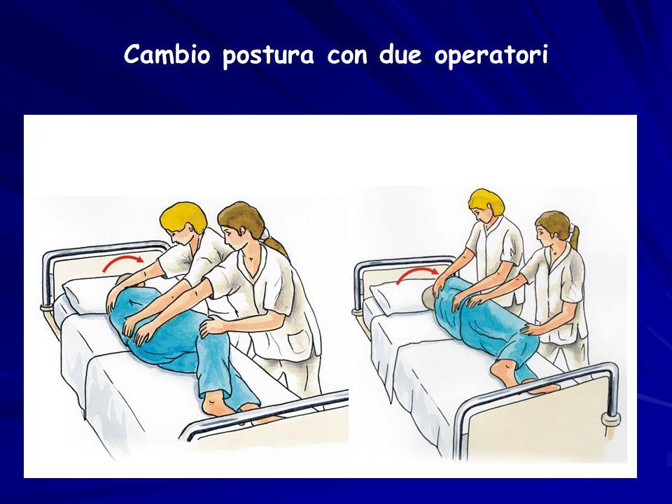 Cambio postura con due operatori