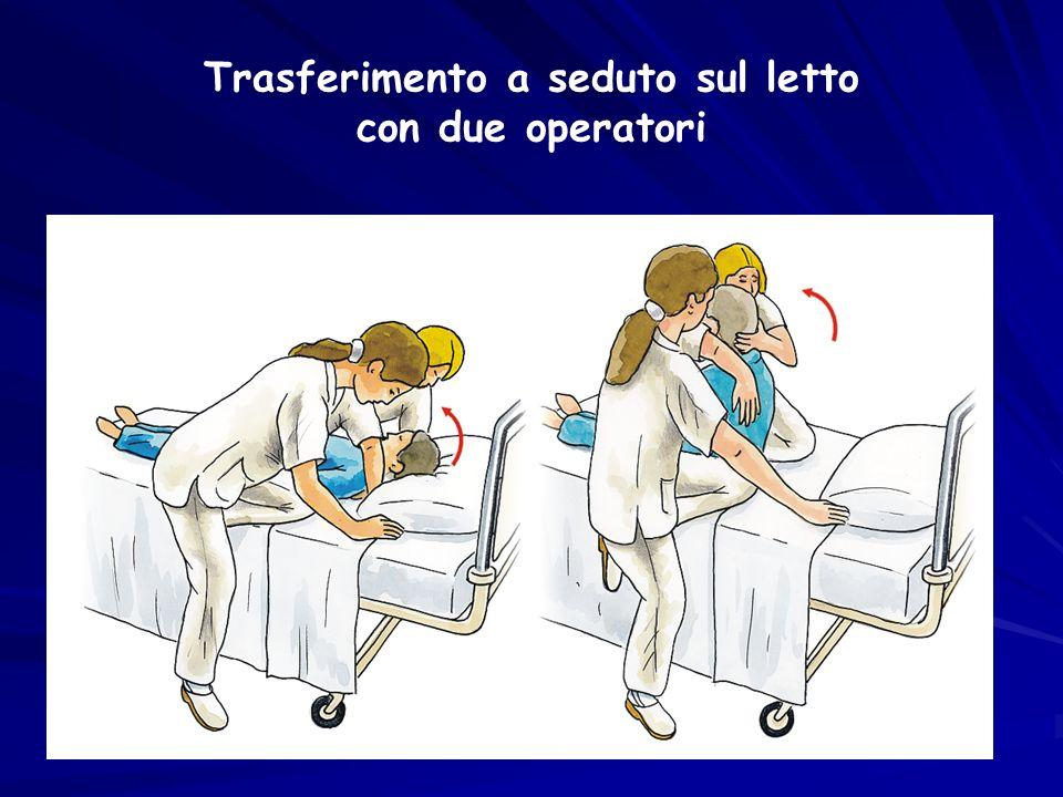Preparazione del paziente ppt scaricare - Mobilizzazione paziente emiplegico letto carrozzina ...