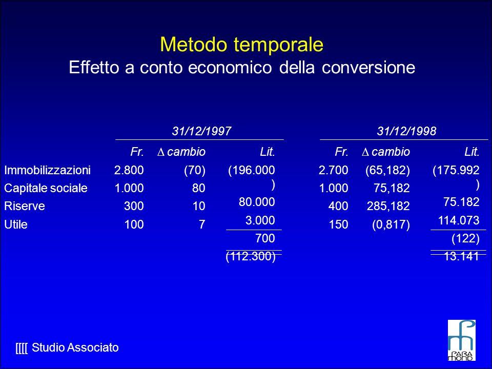 Metodo temporale Effetto a conto economico della conversione