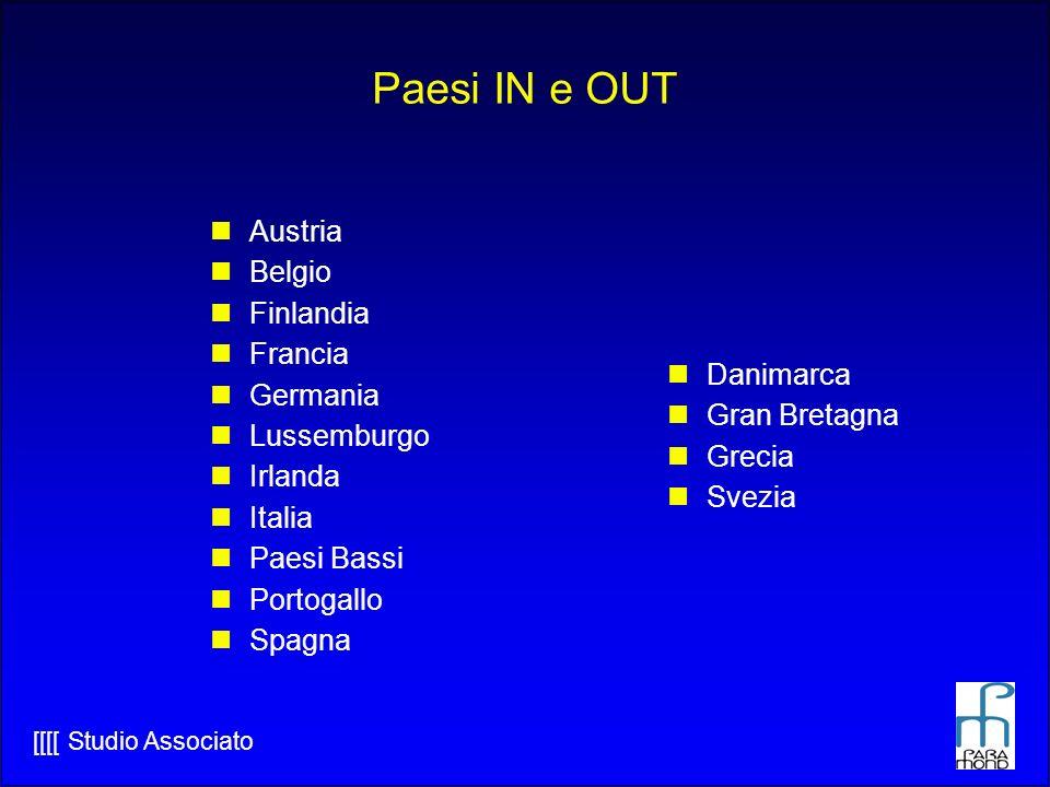 Paesi IN e OUT Austria Belgio Finlandia Francia Danimarca Germania