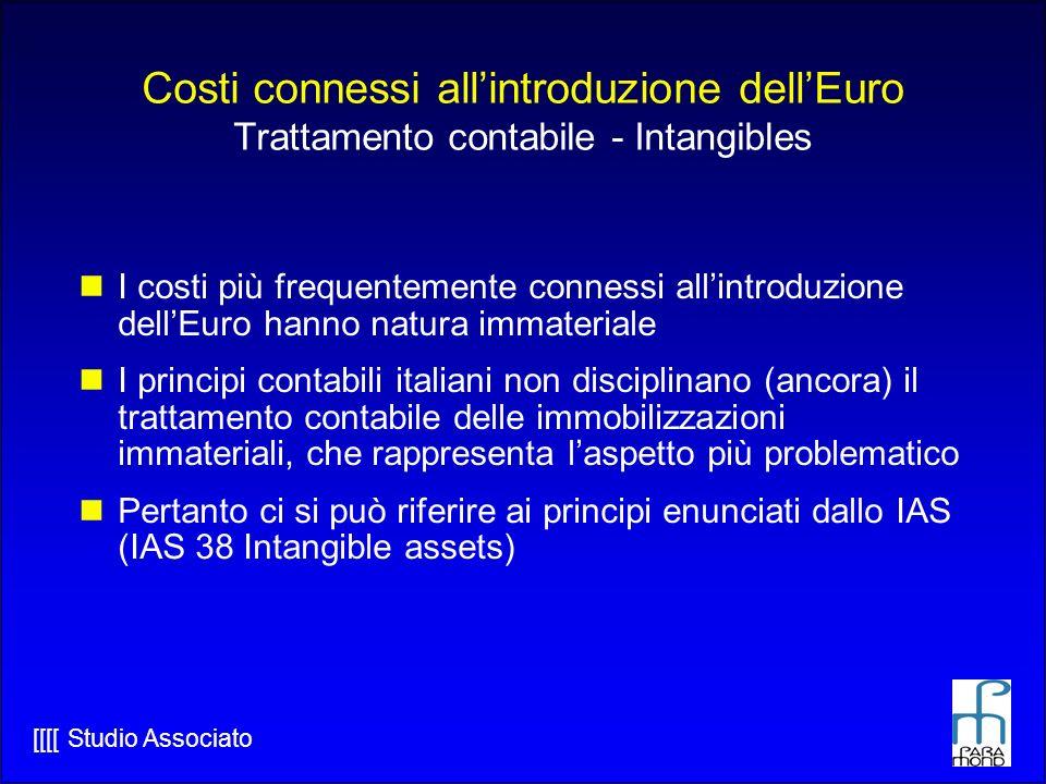 Costi connessi all'introduzione dell'Euro Trattamento contabile - Intangibles