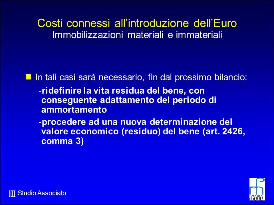 Costi connessi all'introduzione dell'Euro Immobilizzazioni materiali e immateriali