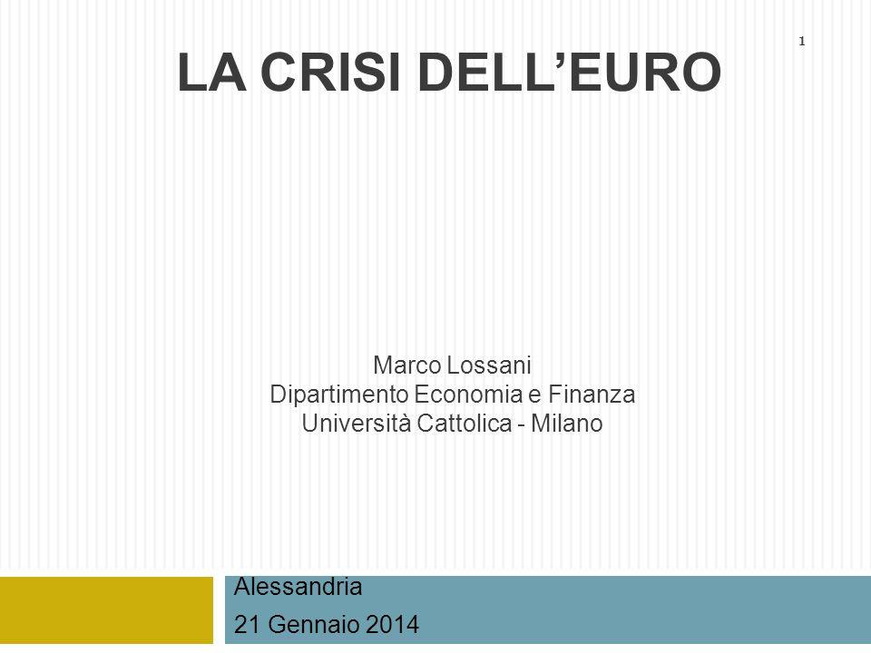 La crisi dell'EURO Marco Lossani Dipartimento Economia e Finanza Università Cattolica - Milano. Alessandria.