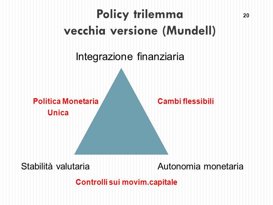 Policy trilemma vecchia versione (Mundell)