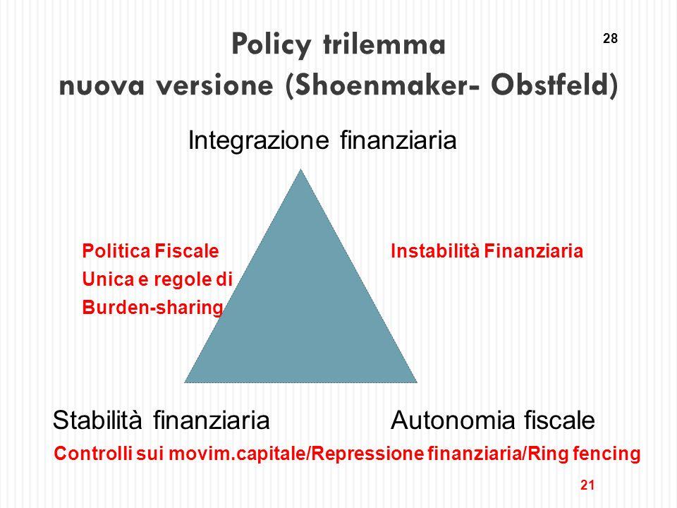 Policy trilemma nuova versione (Shoenmaker- Obstfeld)