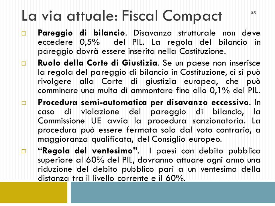 La via attuale: Fiscal Compact