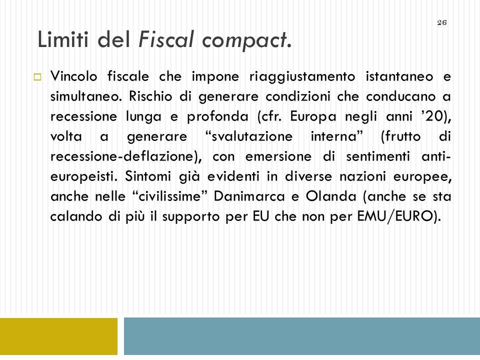 Limiti del Fiscal compact.