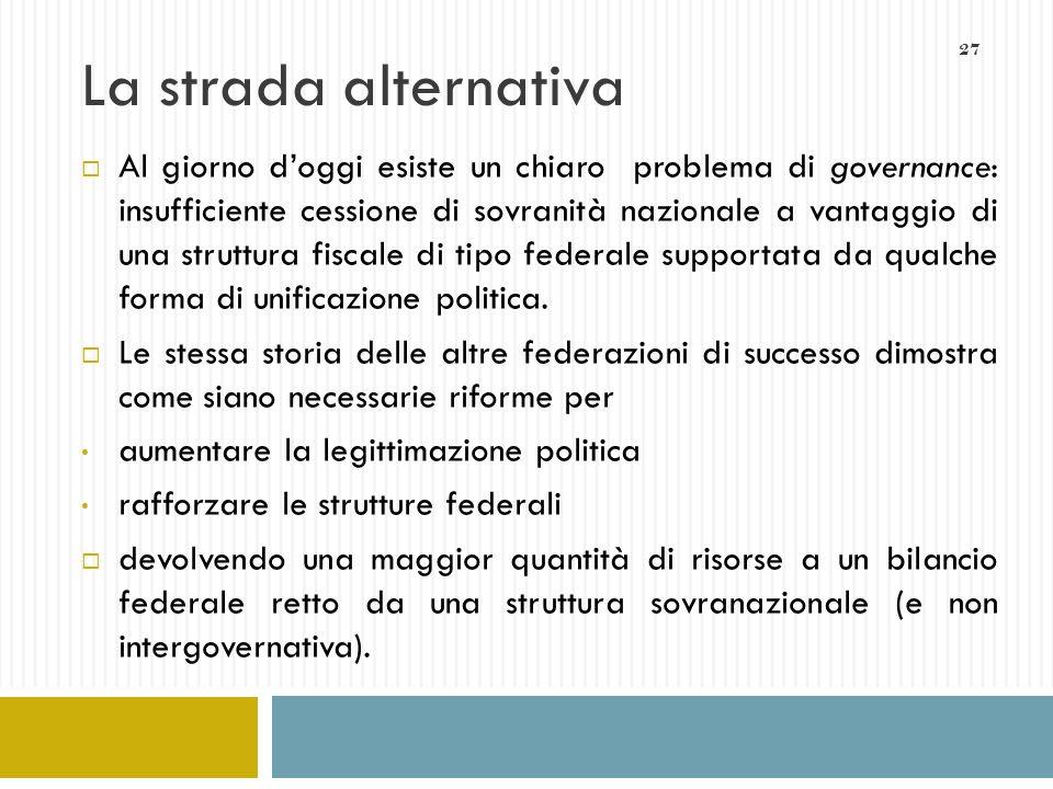 La strada alternativa