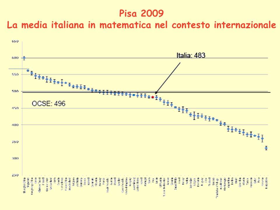 Pisa 2009 La media italiana in matematica nel contesto internazionale